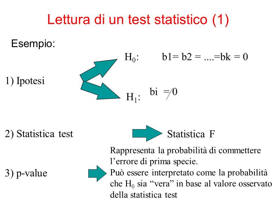Test F per la verifica di ipotesi sulla differenza tra medie Si prende in considerazione la scomposizione della varianza; qui H 0 : le medie sono tutte uguali tra loro H 1 : esistono almeno due medie diverse tra loro La statistica test da utilizzare, sotto lipotesi H 0, si distribuisce come una F di Fisher con (c-1,n-1) gradi di libertà.