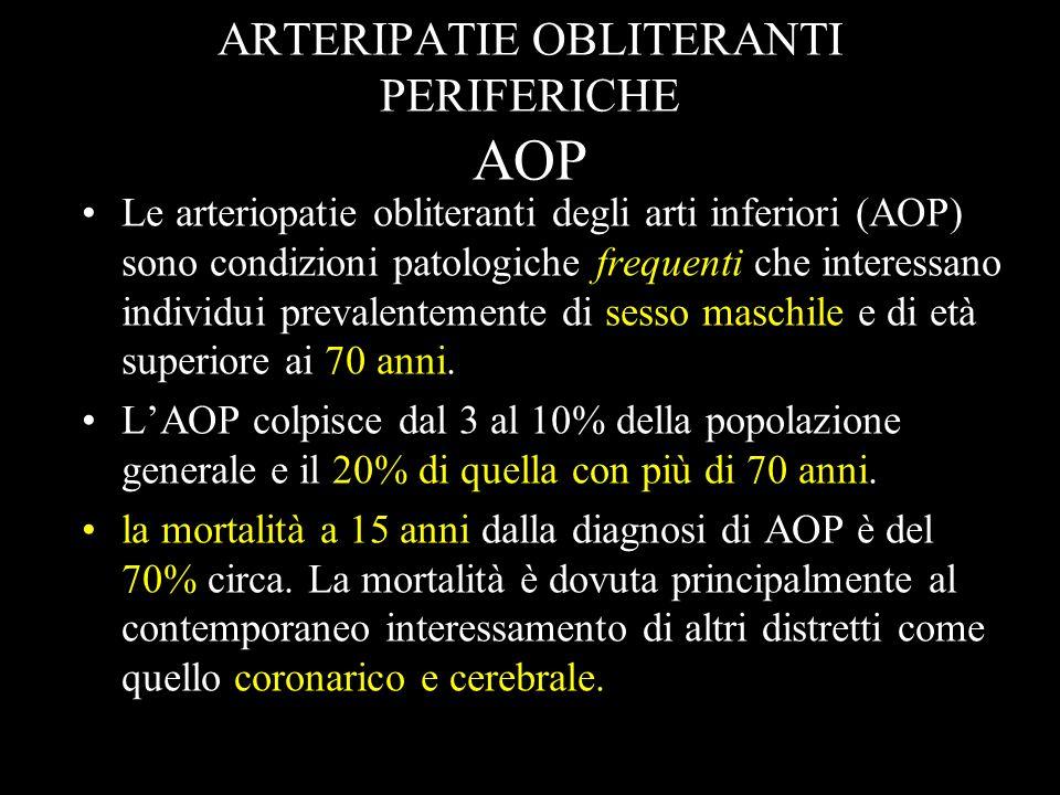 AGGIORNAMENTI IN PATOLOGIA VASCOLARE RUOLO DELLECOCOLORDOPPLER NELLO STUDIO DELLE ARTERIOPATIE PERFIERICHE Dott. Carlo Renzi