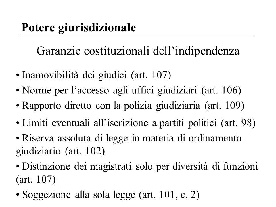 Potere giurisdizionale Garanzie costituzionali dellindipendenza Inamovibilità dei giudici (art. 107) Norme per laccesso agli uffici giudiziari (art. 1