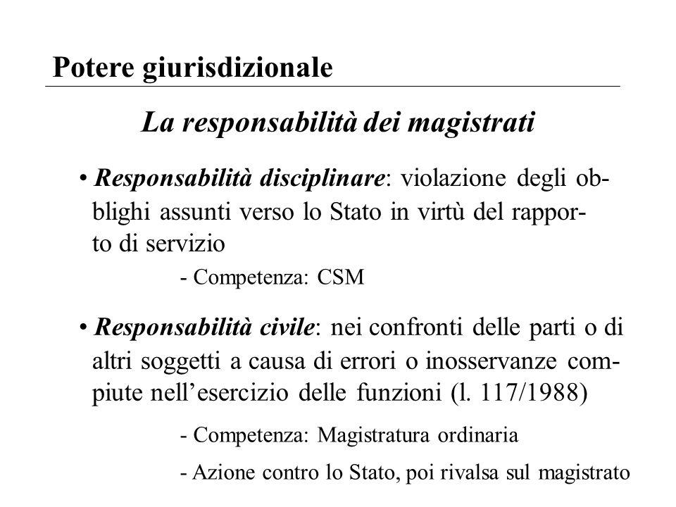 Potere giurisdizionale La responsabilità dei magistrati Responsabilità disciplinare: violazione degli ob- blighi assunti verso lo Stato in virtù del r