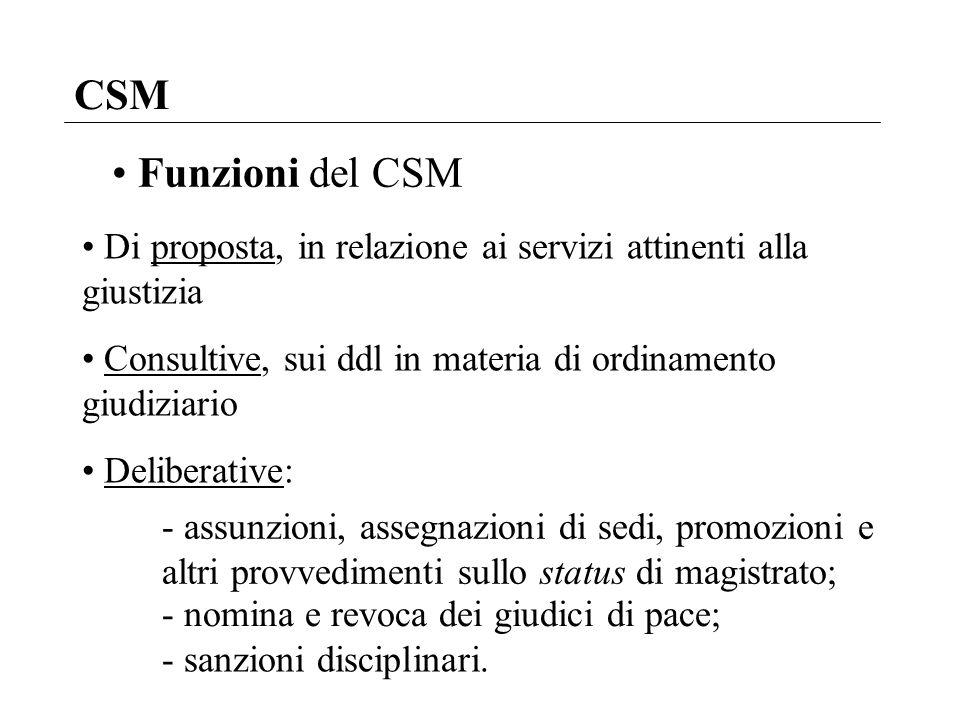 CSM Funzioni del CSM Di proposta, in relazione ai servizi attinenti alla giustizia Consultive, sui ddl in materia di ordinamento giudiziario Deliberat