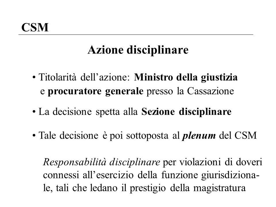 CSM Azione disciplinare Titolarità dellazione: Ministro della giustizia e procuratore generale presso la Cassazione La decisione spetta alla Sezione d