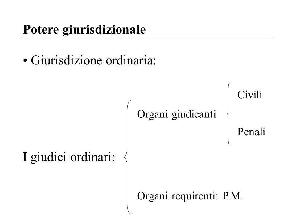 CSM Il Consiglio superiore della magistratura Origini: Legge c.d.