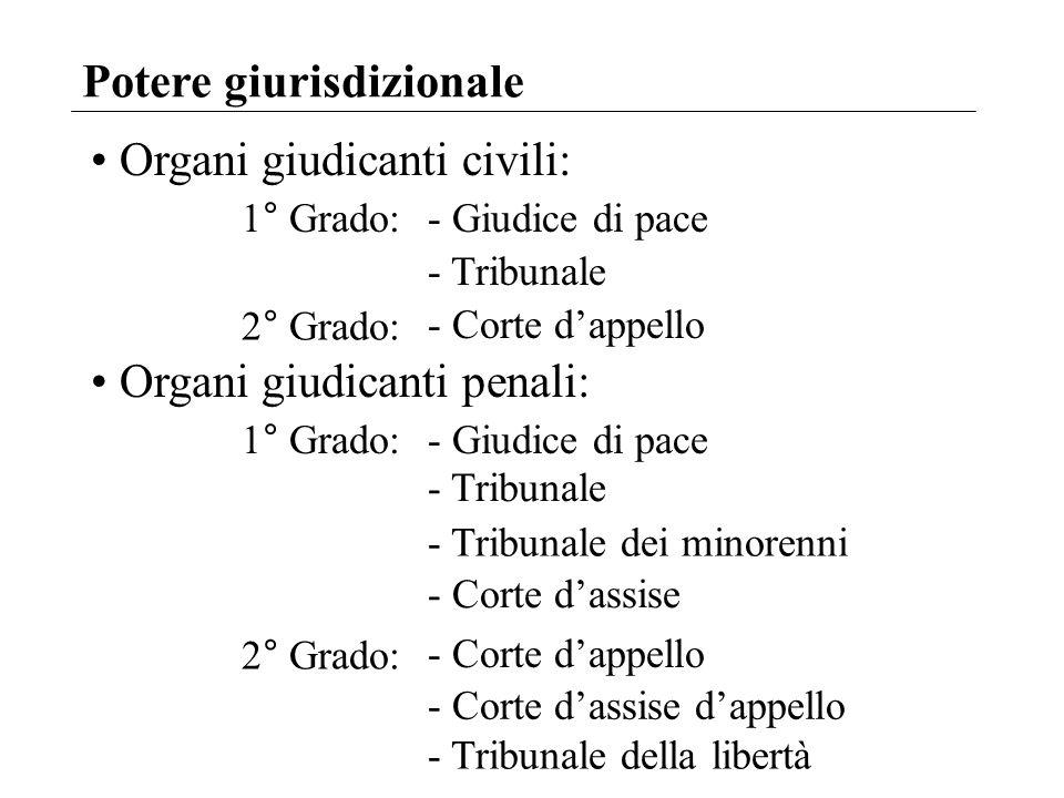 CSM Composizione mista (art.104, Cost.): – c.