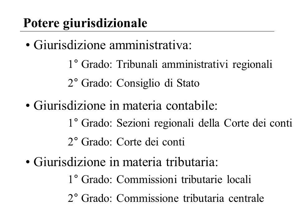 Giurisdizione amministrativa: 1° Grado: Tribunali amministrativi regionali 2° Grado: Consiglio di Stato Giurisdizione in materia contabile: 1° Grado: