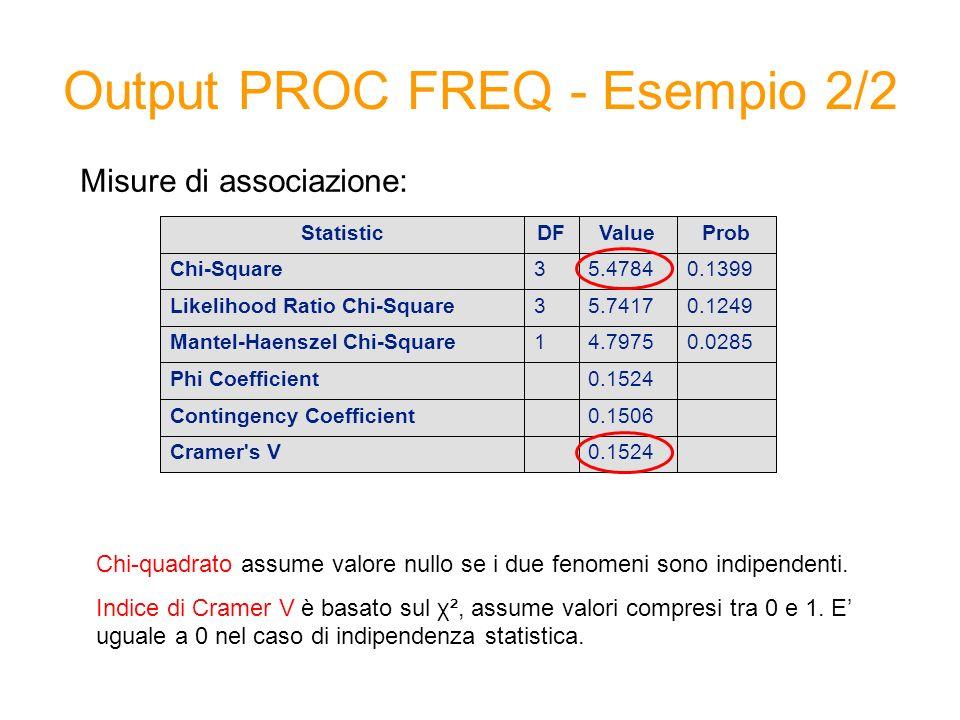 Output PROC FREQ - Esempio 2/2 Misure di associazione: Chi-quadrato assume valore nullo se i due fenomeni sono indipendenti.