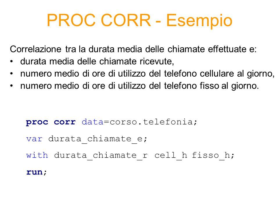 PROC CORR - Esempio Correlazione tra la durata media delle chiamate effettuate e: durata media delle chiamate ricevute, numero medio di ore di utilizzo del telefono cellulare al giorno, numero medio di ore di utilizzo del telefono fisso al giorno.