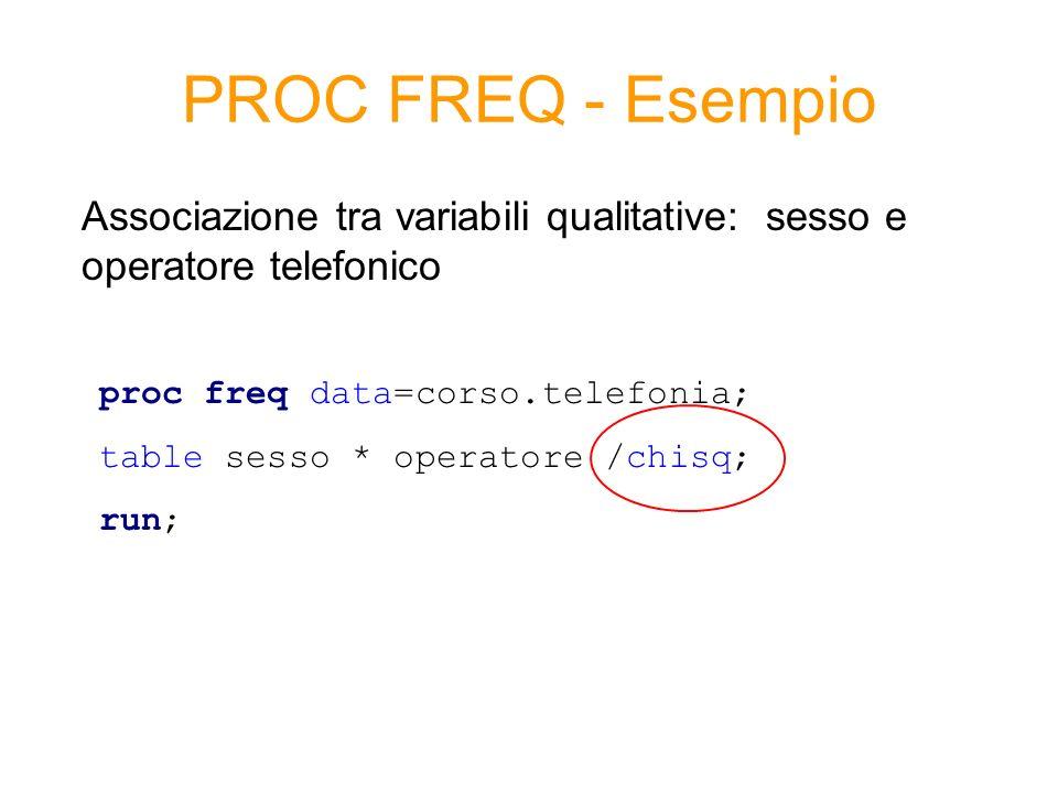 PROC FREQ - Esempio Associazione tra variabili qualitative: sesso e operatore telefonico proc freq data=corso.telefonia; table sesso * operatore /chisq; run;