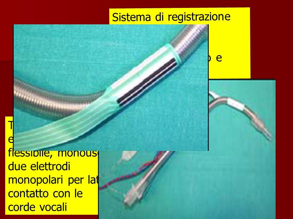 Sistema di registrazione elettromiografica intraoperatoria con stimolatore elettrico e allarme sonoro Tubo elettrodo EMG endotracheale flessibile, mon