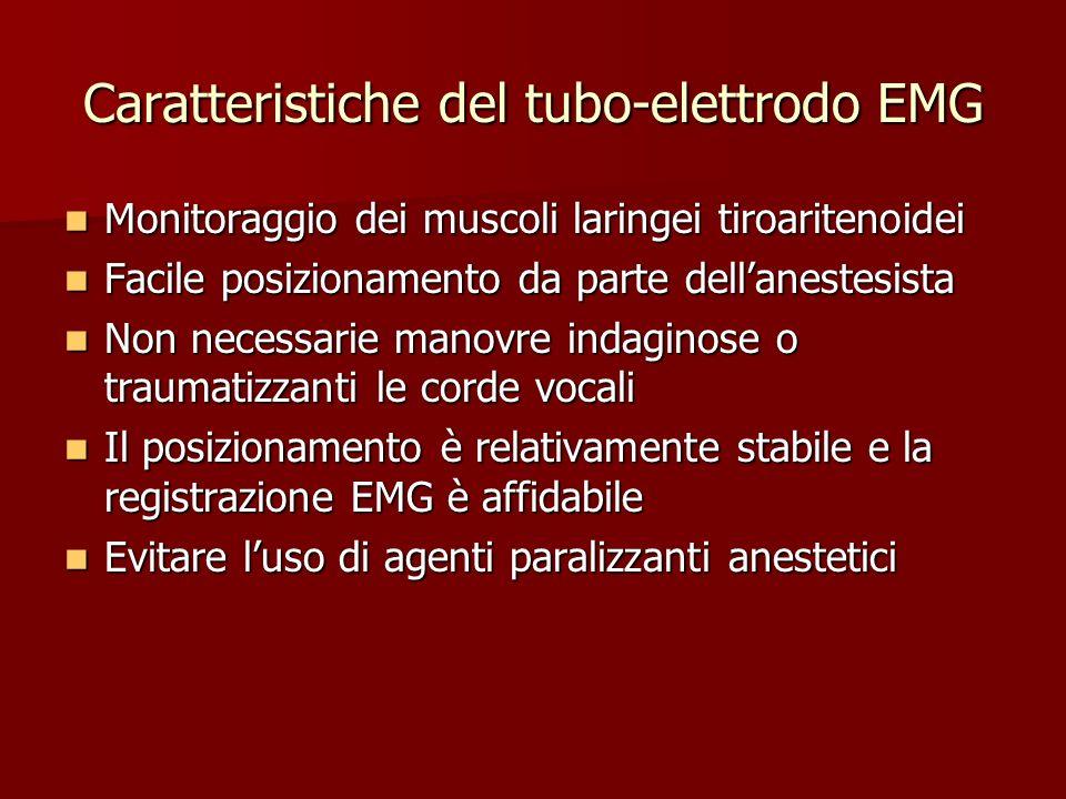 Caratteristiche del tubo-elettrodo EMG Monitoraggio dei muscoli laringei tiroaritenoidei Monitoraggio dei muscoli laringei tiroaritenoidei Facile posi