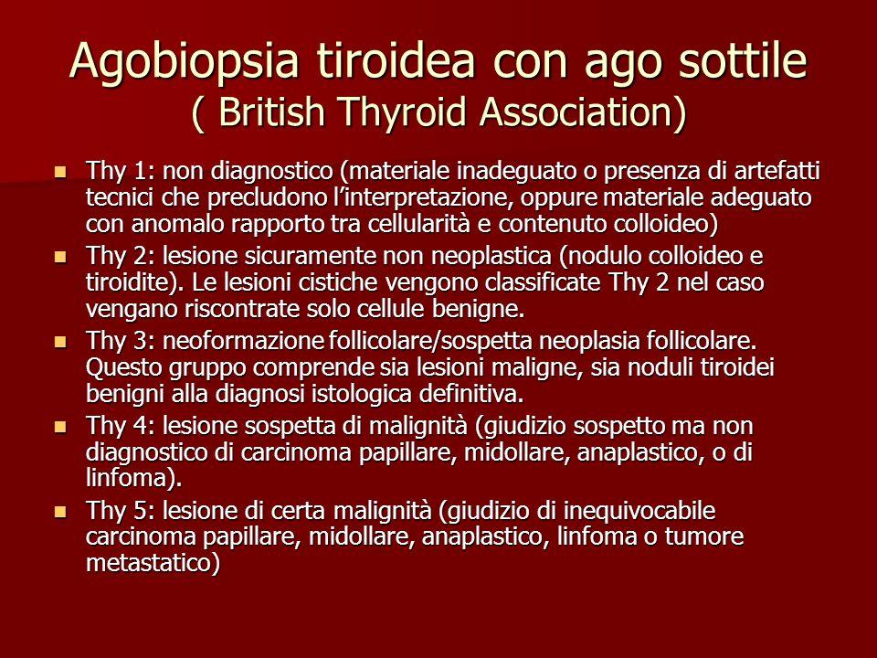 Agobiopsia tiroidea con ago sottile ( British Thyroid Association) Thy 1: non diagnostico (materiale inadeguato o presenza di artefatti tecnici che pr