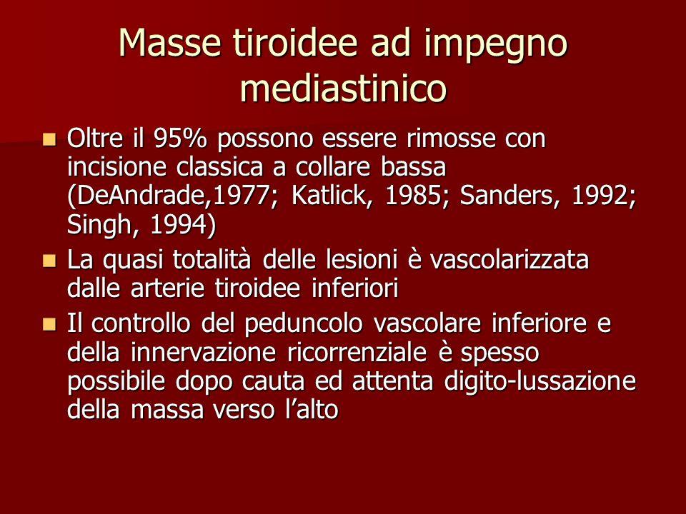 Masse tiroidee ad impegno mediastinico Oltre il 95% possono essere rimosse con incisione classica a collare bassa (DeAndrade,1977; Katlick, 1985; Sand