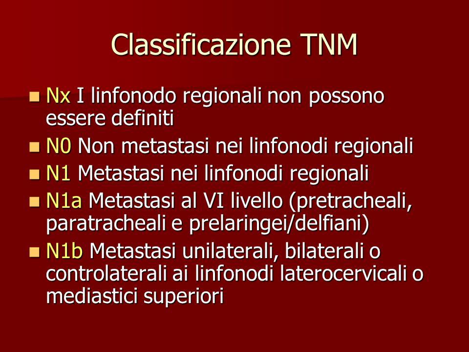 Classificazione TNM Mx Metastasi a distanza non valutabili Mx Metastasi a distanza non valutabili M0 Assenza di metastasi a distanza M0 Assenza di metastasi a distanza M1 Metastasi a distanza M1 Metastasi a distanza