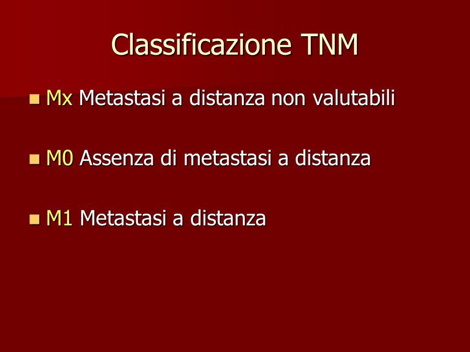 Classificazione TNM Mx Metastasi a distanza non valutabili Mx Metastasi a distanza non valutabili M0 Assenza di metastasi a distanza M0 Assenza di met