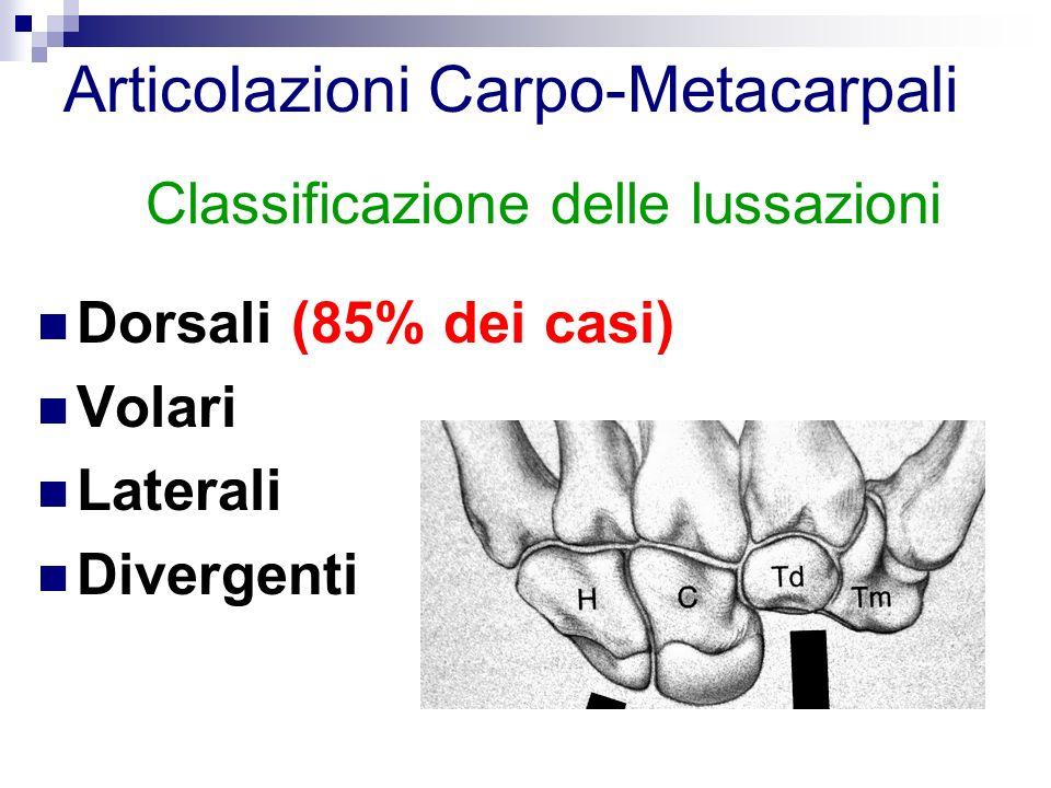 Dorsali (85% dei casi) Volari Laterali Divergenti Articolazioni Carpo-Metacarpali Classificazione delle lussazioni