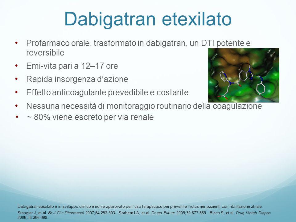 ~ 80% viene escreto per via renale Dabigatran etexilato è in sviluppo clinico e non è approvato per luso terapeutico per prevenire lictus nei pazienti