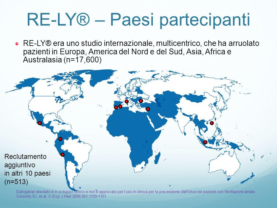 RE-LY® – Paesi partecipanti Reclutamento aggiuntivo in altri 10 paesi (n=513) Dabigatran etexilato è in sviluppo clinico e non è approvato per luso in