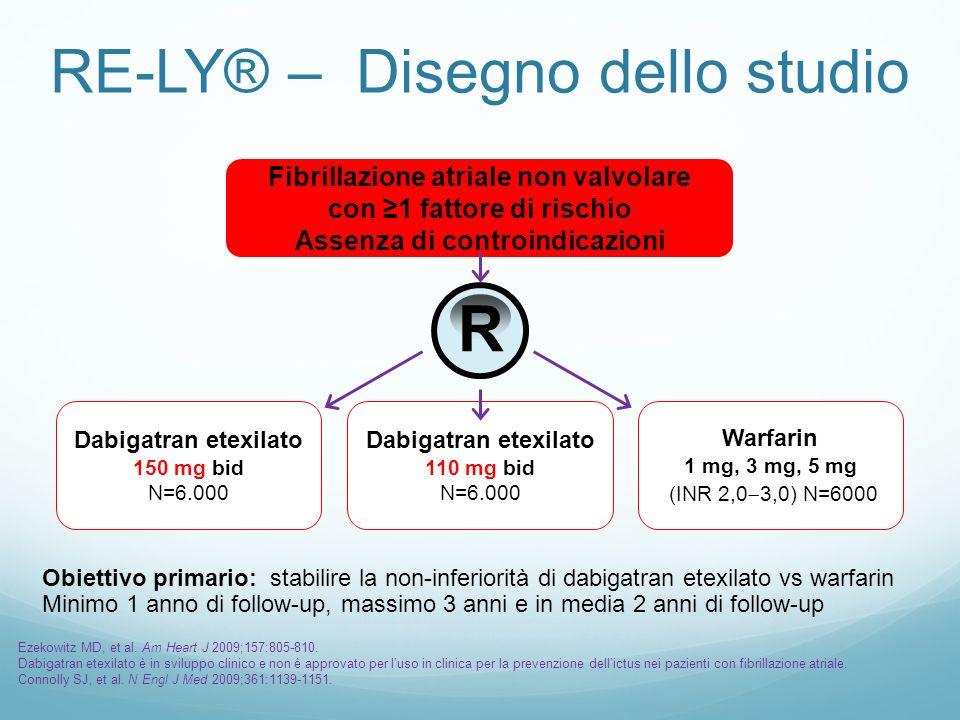 Dabigatran etexilato 150 mg bid N=6.000 Fibrillazione atriale non valvolare con 1 fattore di rischio Assenza di controindicazioni RE-LY® – Disegno del