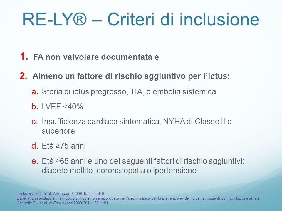 RE-LY® – Criteri di inclusione 1. FA non valvolare documentata e 2. Almeno un fattore di rischio aggiuntivo per lictus: a. Storia di ictus pregresso,