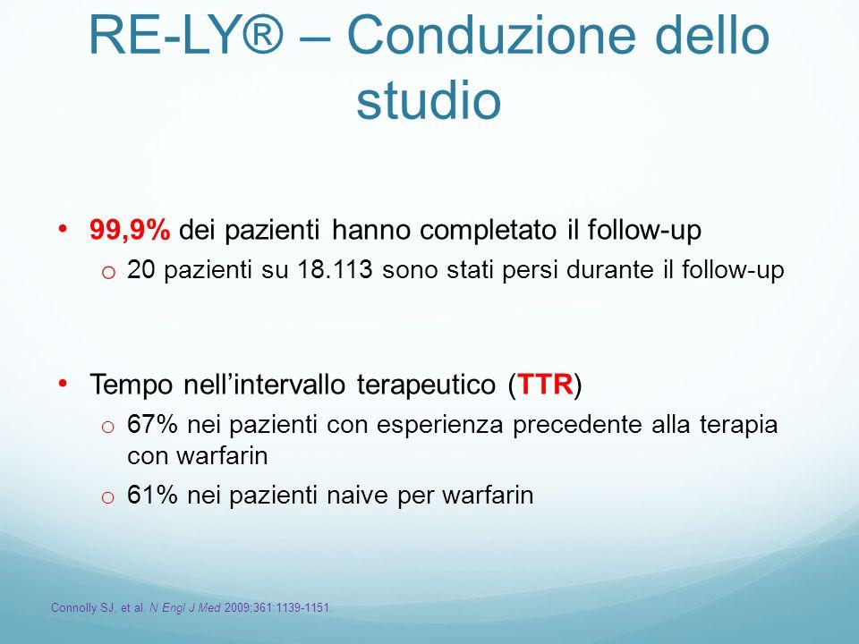 RE-LY® – Conduzione dello studio 99,9% dei pazienti hanno completato il follow-up o 20 pazienti su 18.113 sono stati persi durante il follow-up Tempo