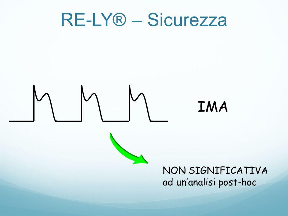 NON SIGNIFICATIVA ad unanalisi post-hoc RE-LY® – Sicurezza IMA