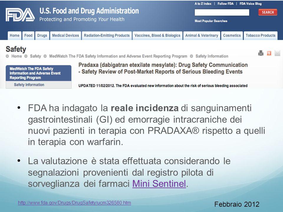 FDA ha indagato la reale incidenza di sanguinamenti gastrointestinali (GI) ed emorragie intracraniche dei nuovi pazienti in terapia con PRADAXA® rispe