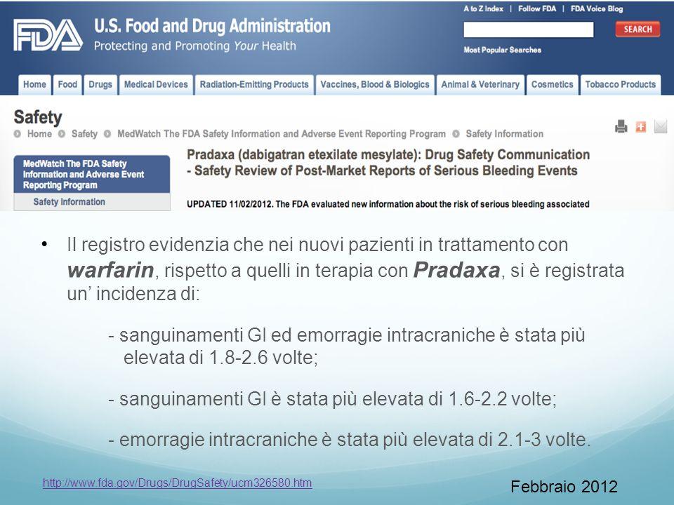 Il registro evidenzia che nei nuovi pazienti in trattamento con warfarin, rispetto a quelli in terapia con Pradaxa, si è registrata un incidenza di: -