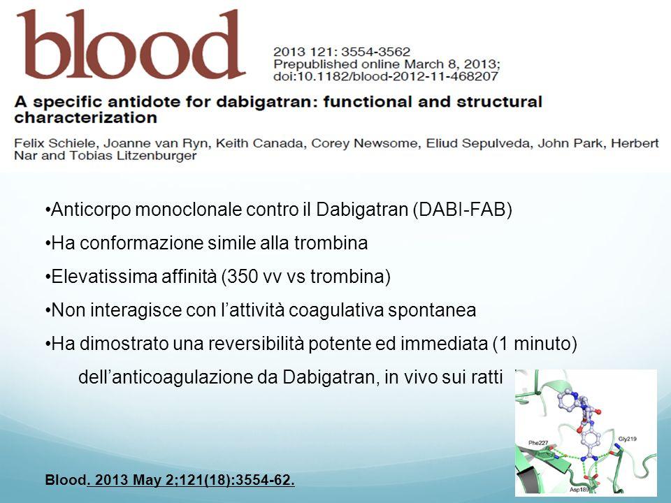 Anticorpo monoclonale contro il Dabigatran (DABI-FAB) Ha conformazione simile alla trombina Elevatissima affinità (350 vv vs trombina) Non interagisce