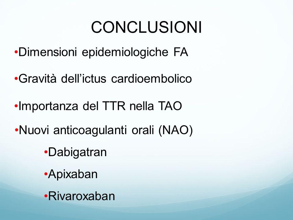 CONCLUSIONI Dimensioni epidemiologiche FA Importanza del TTR nella TAO Gravità dellictus cardioembolico Nuovi anticoagulanti orali (NAO) Dabigatran Ap