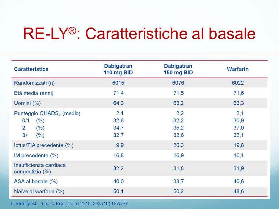 RE-LY ® : Caratteristiche al basale Connolly SJ., et al. N Engl J Med 2010; 363 (19):1875-76: