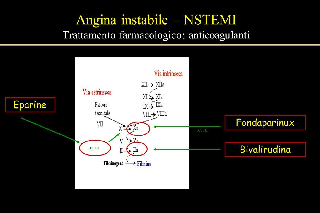 AT III Angina instabile – NSTEMI Trattamento farmacologico: anticoagulanti Eparine Fondaparinux Bivalirudina AT III