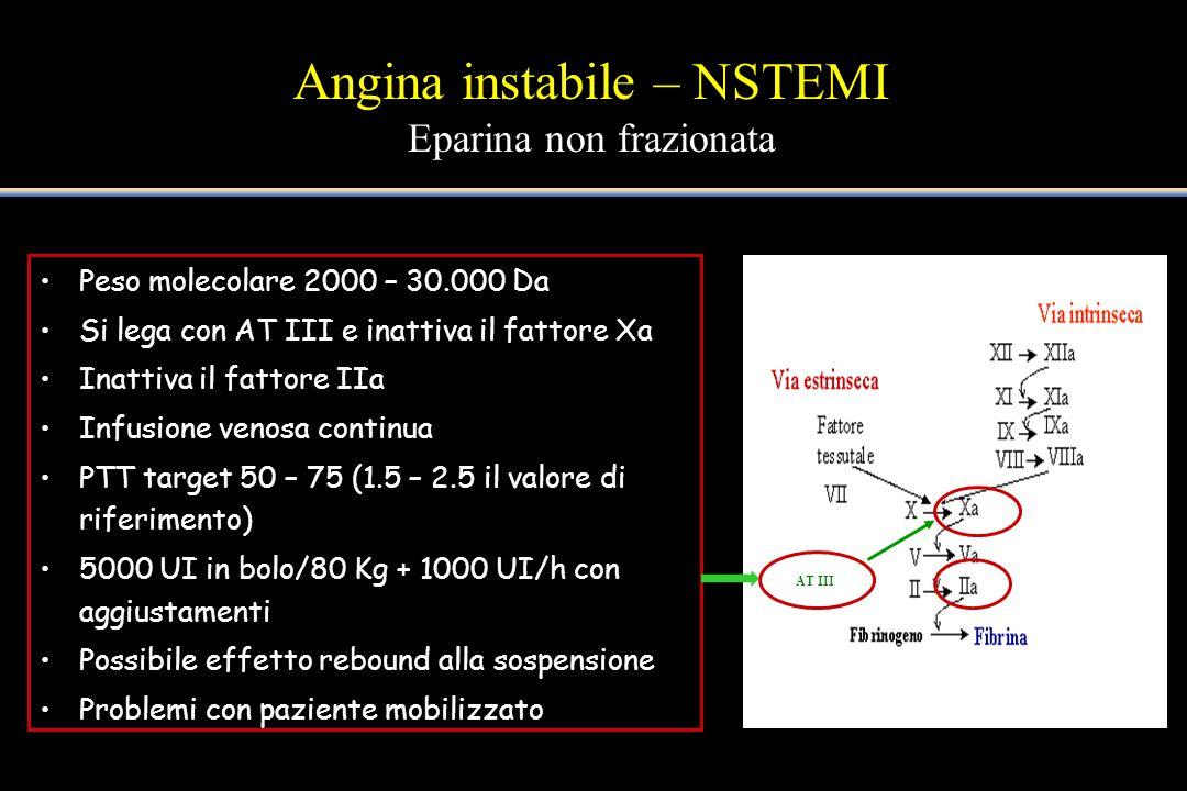 Angina instabile – NSTEMI Eparina non frazionata Peso molecolare 2000 – 30.000 Da Si lega con AT III e inattiva il fattore Xa Inattiva il fattore IIa