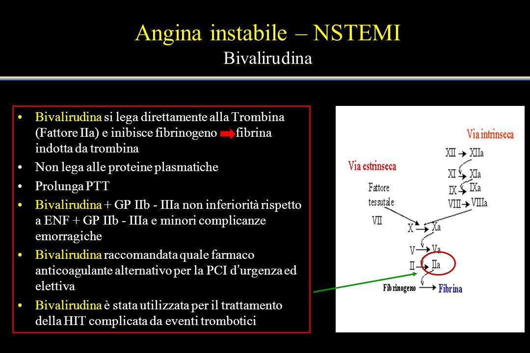 Angina instabile – NSTEMI Bivalirudina Bivalirudina si lega direttamente alla Trombina (Fattore IIa) e inibisce fibrinogeno fibrina indotta da trombin