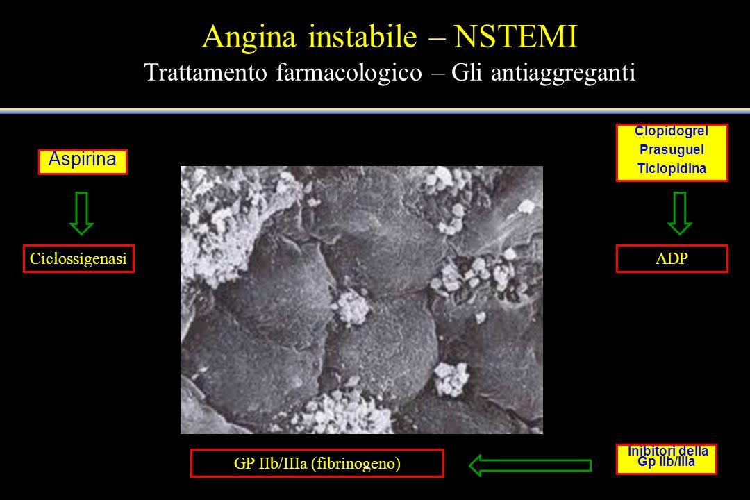 Angina instabile – NSTEMI Trattamento farmacologico – Gli antiaggreganti Aspirina Clopidogrel Prasuguel Ticlopidina Inibitori della Gp IIb/IIIa ADPCic