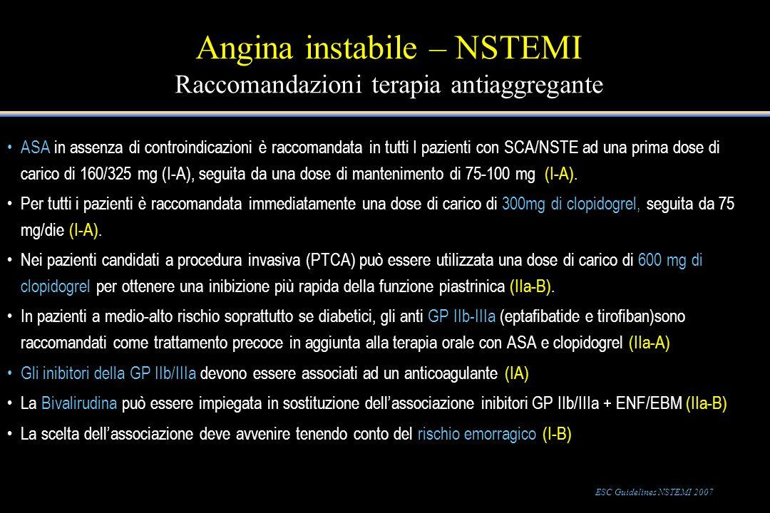 ASA in assenza di controindicazioni è raccomandata in tutti I pazienti con SCA/NSTE ad una prima dose di carico di 160/325 mg (I-A), seguita da una do
