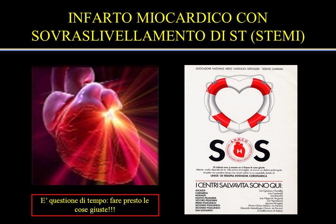 INFARTO MIOCARDICO CON SOVRASLIVELLAMENTO DI ST (STEMI) E questione di tempo: fare presto le cose giuste!!!