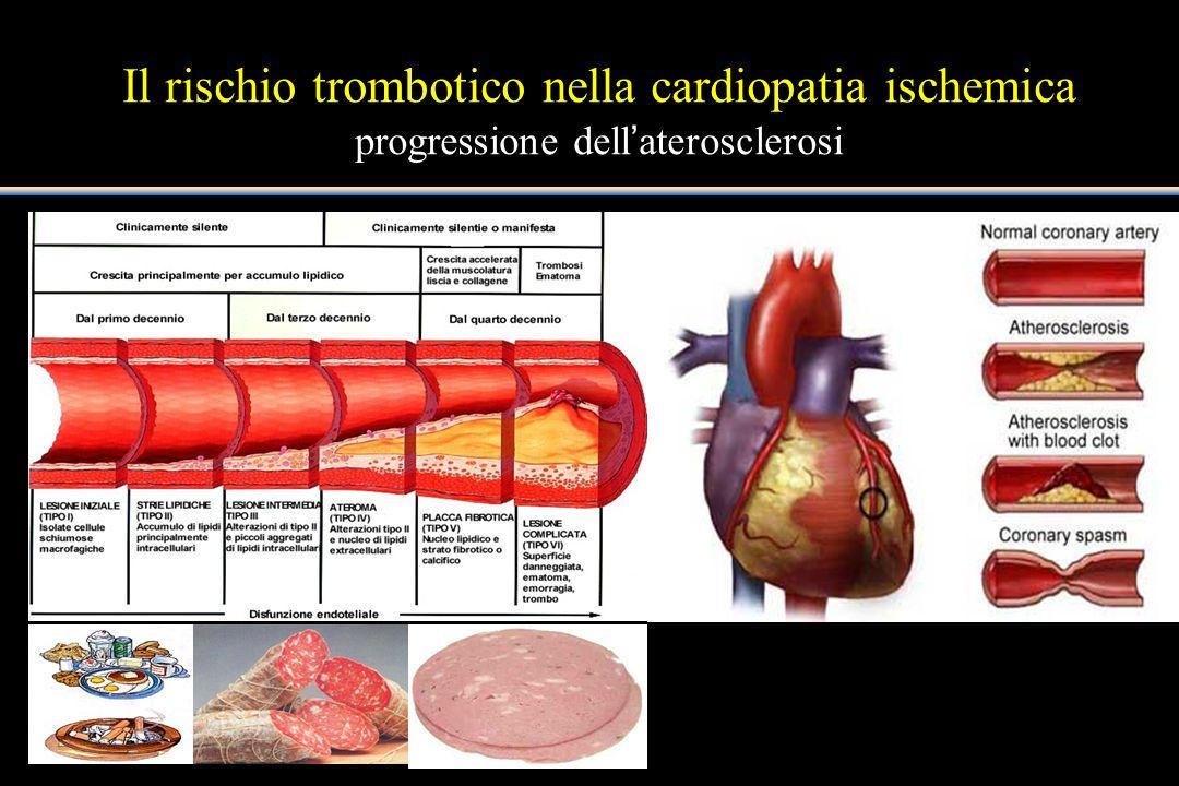 Il rischio trombotico nella cardiopatia ischemica progressione dellaterosclerosi