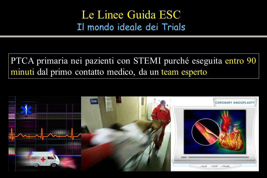 Le Linee Guida ESC Il mondo ideale dei Trials PTCA primaria nei pazienti con STEMI purché eseguita entro 90 minuti dal primo contatto medico, da un te