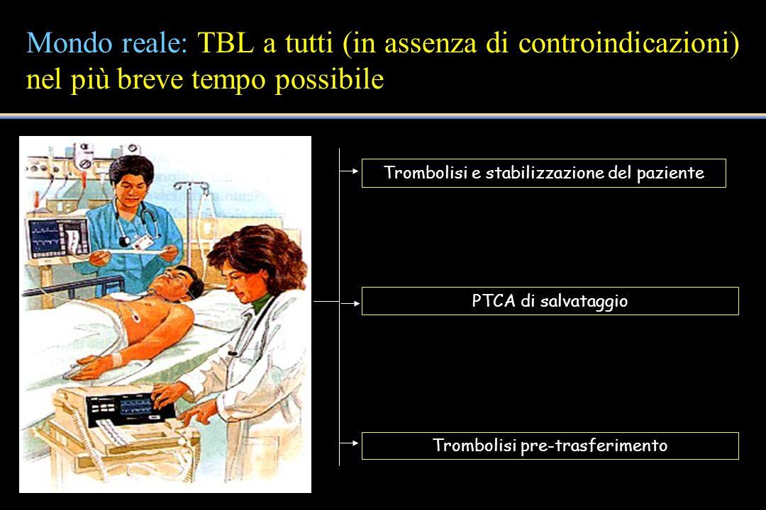 Mondo reale: TBL a tutti (in assenza di controindicazioni) nel più breve tempo possibile Trombolisi e stabilizzazione del paziente PTCA di salvataggio