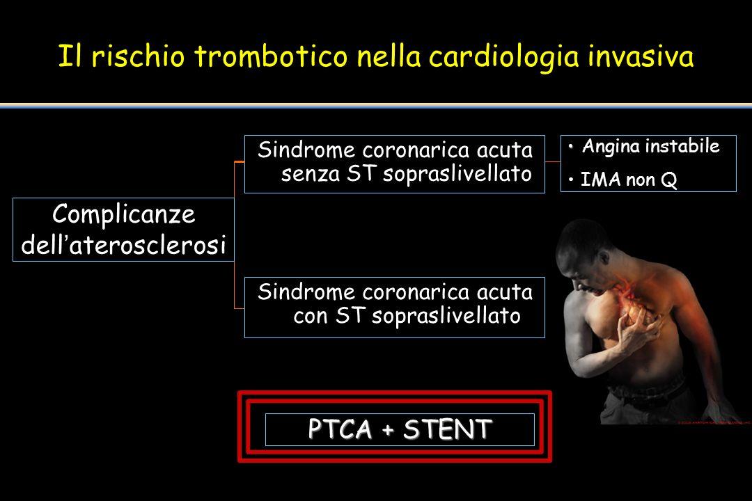 Sindrome coronarica acuta con ST sopraslivellato Angina instabile IMA non Q Sindrome coronarica acuta senza ST sopraslivellato Complicanze dellaterosc