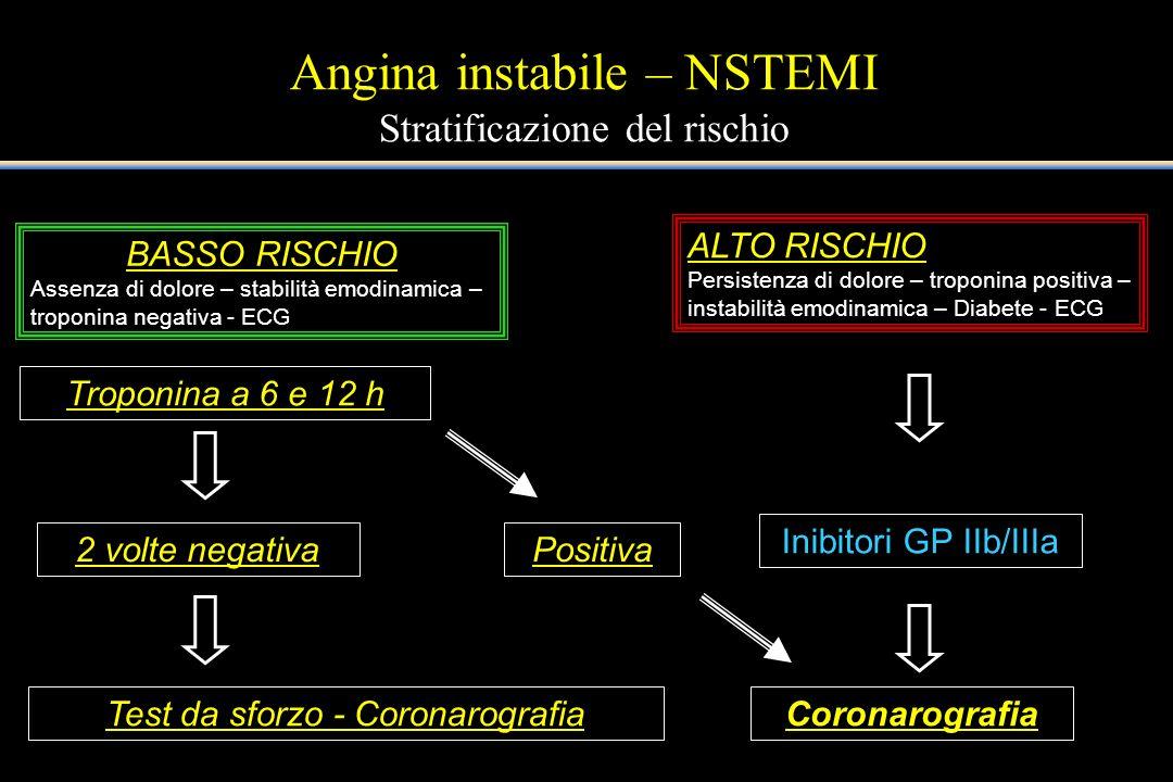 Angina instabile – NSTEMI Stratificazione del rischio ALTO RISCHIO Persistenza di dolore – troponina positiva – instabilità emodinamica – Diabete - EC