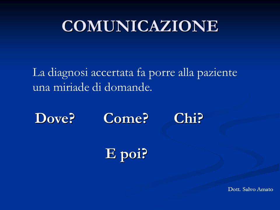 COMUNICAZIONE Dott. Salvo Amato La diagnosi accertata fa porre alla paziente una miriade di domande. Dove?Chi? E poi? Come?
