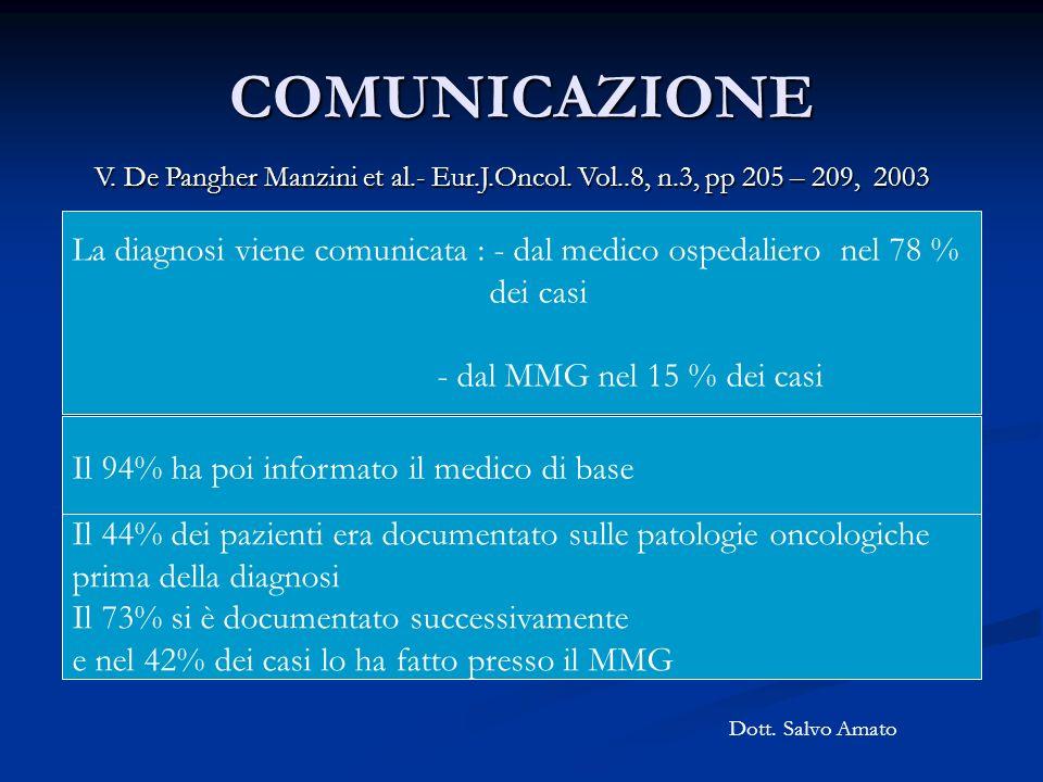 COMUNICAZIONE La diagnosi viene comunicata : - dal medico ospedaliero nel 78 % dei casi - dal MMG nel 15 % dei casi Il 94% ha poi informato il medico