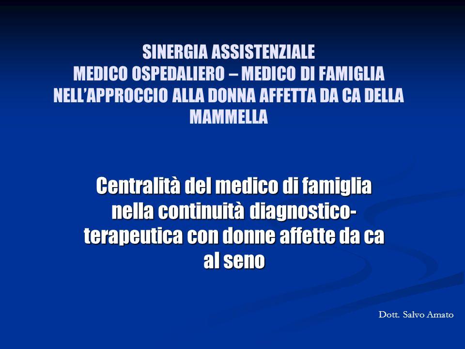 SINERGIA ASSISTENZIALE MEDICO OSPEDALIERO – MEDICO DI FAMIGLIA NELLAPPROCCIO ALLA DONNA AFFETTA DA CA DELLA MAMMELLA Centralità del medico di famiglia