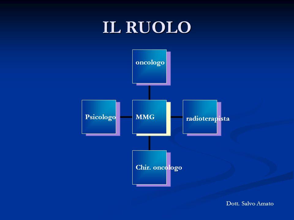 IL RUOLO MMG oncologo radioterapistaChir. oncologoPsicologo Dott. Salvo Amato
