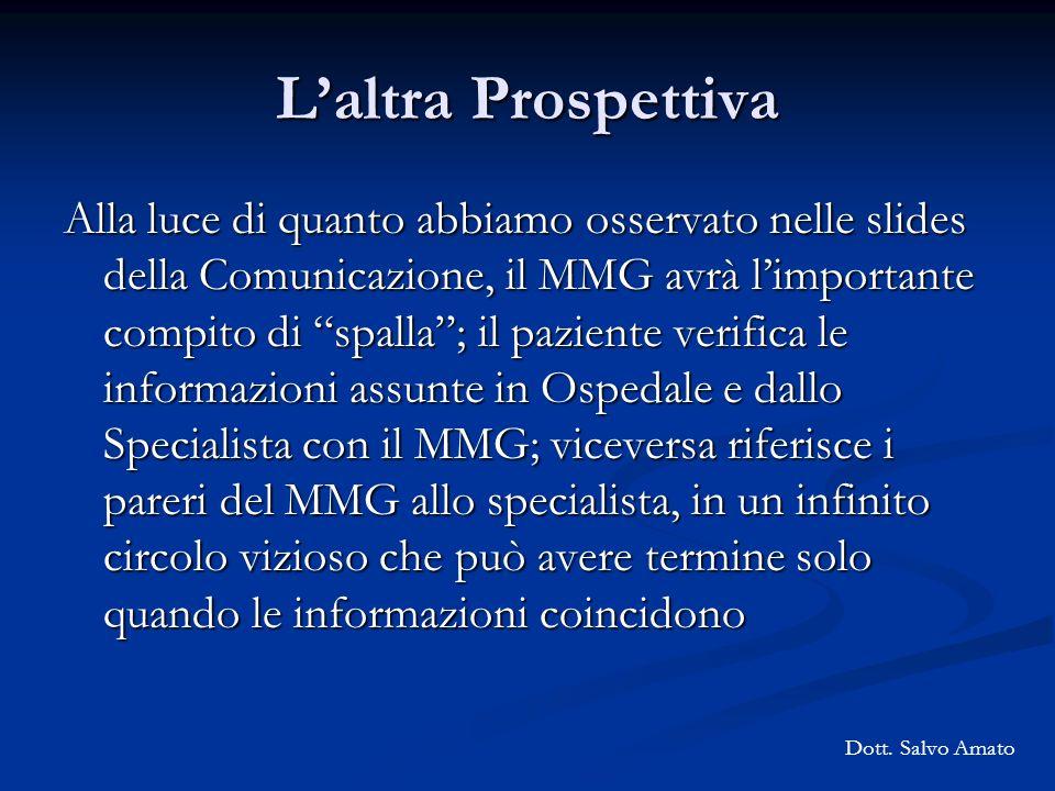 Laltra Prospettiva Alla luce di quanto abbiamo osservato nelle slides della Comunicazione, il MMG avrà limportante compito di spalla; il paziente veri