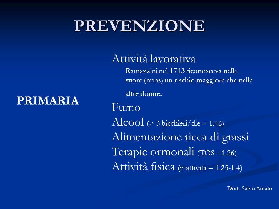 PREVENZIONE Attività lavorativa Ramazzini nel 1713 riconosceva nelle suore (nuns) un rischio maggiore che nelle altre donne. Fumo Alcool (> 3 bicchier
