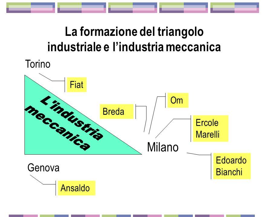 I paradigmi dello sviluppo industriale italiano: la terza rivoluzione industriale La grande impresa in via di trasformazione Il protagonismo del capit