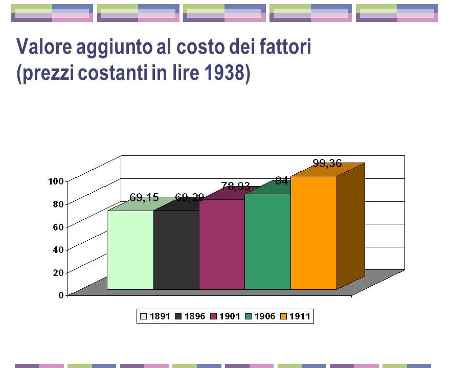 In Italia le novità nellindustria non mettono in dubbio la prevalenza agricola 10 milioni di contadini Popolazione agricola sovrabbondante Meccanizzaz