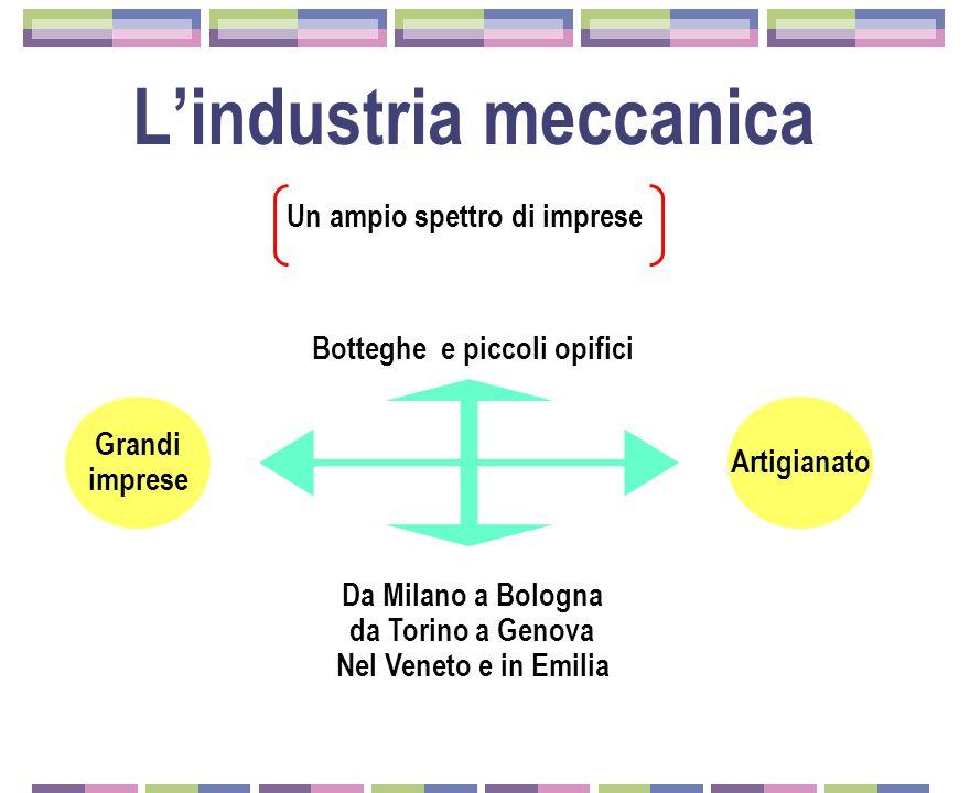 Siderurgia costiera e siderurgia padana 1902 entra in funzione limpianto della società Elba (Edilio Raggio) 1901 Max Bondi costruisce Piombino 1904 vi